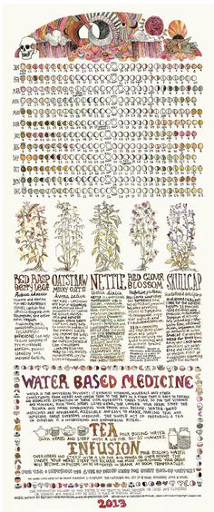 Herbal Gardening Ideas cute 2013 lunar calendar for tracking menstruation/ovulation (or to use as a supplement to a biological calendar) some PMS herbal remedies - Cold Home Remedies, Natural Home Remedies, Herbal Remedies, Health Remedies, Cough Remedies, Healing Herbs, Medicinal Herbs, Holistic Healing, Natural Healing
