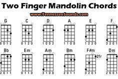 <b>mandolin chord chart</b> 2015Confession