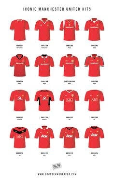 Some of the the most iconic kits that Man United players have worn throughout the rich history of the club. The strips range from the 1960's right up through to the present day and include the legendary Sharp jerseys that featured in the clubs golden period alongside the top worn during that ground breaking treble winning season. Prints available at www.goodteamonpaper.com