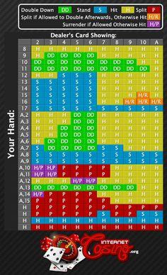 Poker cheat sheet games pinterest house hands and blue for Yahtzee tabelle