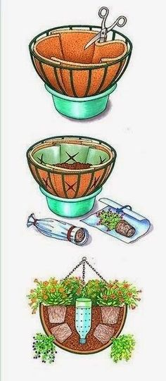 Materials Needed:   hanging basket  liner  plastic bag  wide, low pot  scissors  potting soil  newspaper  small plastic pot  watering ...