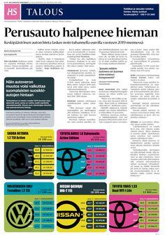 Autovero. Helsingin Sanomat.