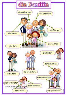 meine familie german for kids deutsch kinder familie ist und deutsch lernen. Black Bedroom Furniture Sets. Home Design Ideas