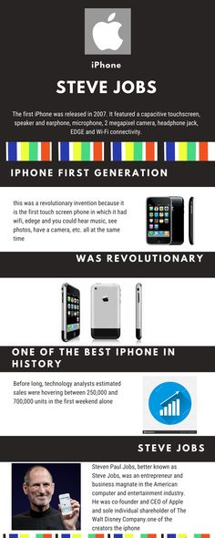 First Iphone, Steve Jobs, Revolutionaries, Inventions, Wifi, Student, Songs, The Originals, Music
