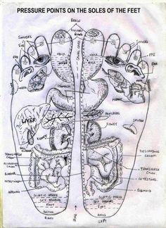 Acupressure points on the soles of the feet (from the Book Acupressure by Dr. Attar Singh)