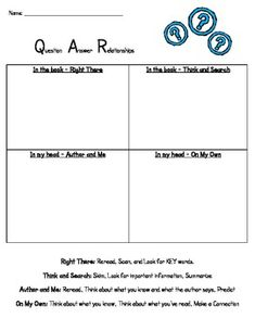 QAR Practice Sheet for: QAR Game and Practice using Nurser Reading Skills, Teaching Reading, Powerpoint Lesson, Reading Comprehension Strategies, Reading Anchor Charts, Instructional Strategies, Classroom Language, Teaching Activities, New School Year