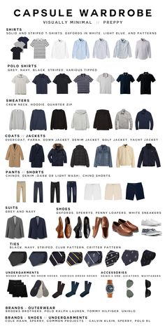 Post with 4298 views. My Attempt At A Capsule Wardrobe! Inspired By Visual Minimalism & Preppy Fashion Preppy Mens Fashion, Stylish Mens Outfits, Mens Fashion Guide, Stylish Wear For Men, Preppy Mens Clothes, Preppy Style Men, Preppy Boys, Fashion Black, Capsule Wardrobe Casual