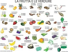 Learning Italian Language ~ Fruits and vegetables