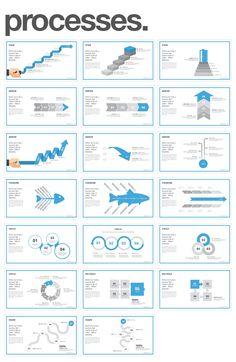 Lean Six Sigma, Process Improvement, Business Powerpoint Presentation, Business Plan Template, Strategic Planning, Thinking Skills, Data Science, Design Thinking, Data Visualization