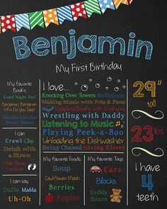 Girl or Boy First Birthday Chalkboard Sign - 1st Birthday Chalkboard Poster - Printable  Personalized - 1st Birthday Deco