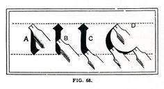 New Spencerian Compendium of Penmanship, (1887)