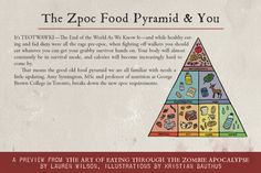 February 12: Be prepared for #ZpocWinter with an update zombie apocalypse food pyramid + recipe from The Art of Eating Through the Zombie Apocalypse, shared by @finishedplates #ZpocWinter