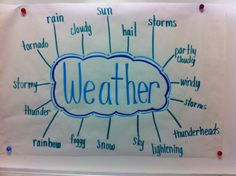 Weather Bubble Map; could be a good intro to Weather Unit