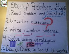 Word problem anchor chart