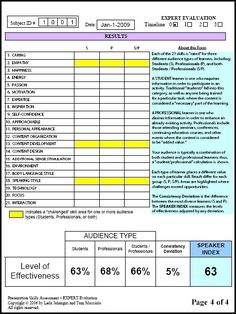 Skills Inventory Template Google Search   Business Process Inventory  Template