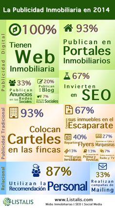 Inmobiliarias: Radiografía-de-la-publicidad-inmobiliaria-en-2014