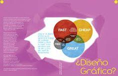 Resultado de imagen para diseño editorial