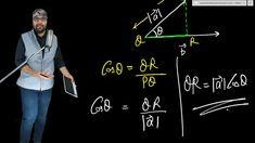 #VectorAlgebra #Class12Maths #Education #CBSE #CBSEBoard #IIT #AshishKumar #AshishSir #Mathematics #Math Class 12 Maths, Home Learning, Algebra, Self Development, Mathematics, Homeschool, Student, Education, Youtube