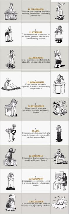 ... TIPOS DE PERSONALIDAD: Tenemos una variedad de tipos de personalidad pero los mas resaltantes son: ...