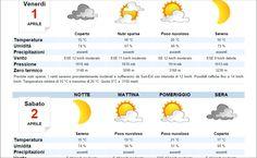 Programmi per il #weekend?  Qui ad #Ischia sembra già #estate... Noi vi aspettiamo :) Per info e prenotazioni: Sito: www.hoteleuropaischia.it Whatsapp: 345 107 1174