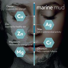 Nu Skin % contact me! Epoch Mud Mask, Marine Mud Mask, Glacial Marine Mud, Healthy Skin Care, Healthy Tips, Flawless Skin, Anti Aging Skin Care, Instagram, Nu Skin Mud Mask