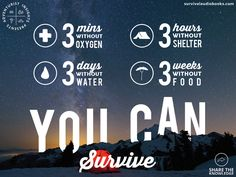 you can survive 3 mins without air, 3 hours without shelter, 3 days without water and 3 weeks without food