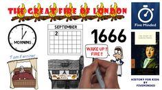 The History of The Great Fire Of London - An Animated Narration for Kids