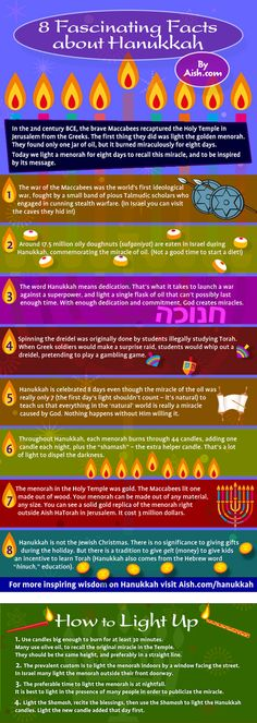 8 Fascinating facts about #Hanukkah {#Infographic}