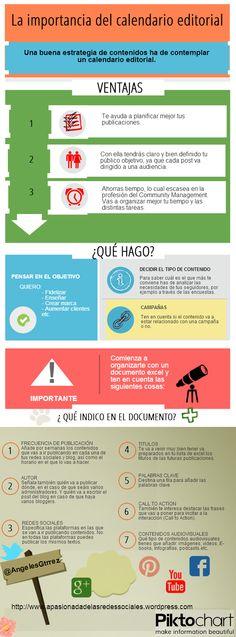 La importancia de un calendario editorial y cómo elaborarlo. #RedesSociales #Socialmedia #infografías