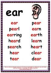 ear phonic poster