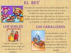 EDAD MEDIA PARA NIÑOS Medieval World, Medieval Knight, Medieval Times, Castillo Feudal, Classroom Hacks, Middle Ages, Social Studies, Winnie The Pooh, Castle
