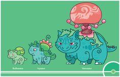 Pokemon Redesign #001-002-003 - Bulbasaur, Ivysaur, Venusaur