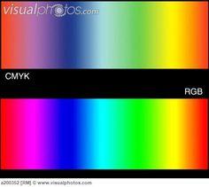 cmyk vs rgb color space - Google-søk