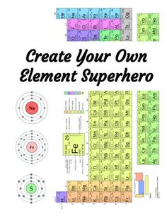 Periodic table elements milestones have students show their periodic table elements milestones have students show their understanding of how ideas of elements and the periodic table have changed over time urtaz Choice Image