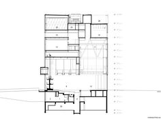 Shenzhen Stock Exchange Diagram Human Hand And Wrist Anatomy Dee & Charles Wyly Theatre By Rex / Oma | Architectural Media Pinterest Rem Koolhaas ...