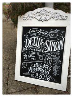 Wunderschöne Tafel als Blinkfang zur Hochzeit. Handgemalt und persönlich. First They Came, Chalkboard Quotes, Art Quotes, Illustration, Gifts, Mariage, Nice Asses, Illustrations