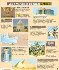 Fiche exposés : Les sept merveilles du monde antique