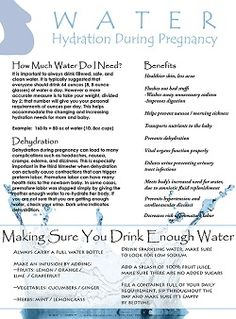 Educational, informative & aesthetically pleasing! This poster defines hydration, how to hydrate & the benefits of hydrating, while also defining dehydration & what to look for. These high quality posters are 18 X 24 inches, printed on heavy duty card stock with a glossy laminate finish.