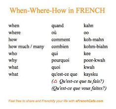 When-Where-How in French