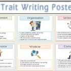 These ready made posters display each of the 6-Traits of Writing. Post on a bulletin board to help students remember to use the 6-Traits in their w...