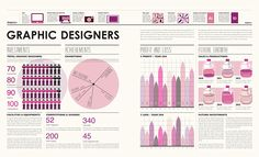 Design&Co. - Annual Report on Behance