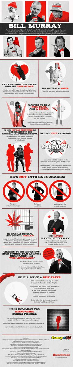 Instead of a research paper on someone, my students could create one of these? Bill Murray Infographic.
