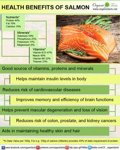 The health benefits of salmon include proper cardio vascular health, muscle and tissue development, eye care, effective body metabolism, etc.  	Salmon is a species of fish which is found both in fresh water (rivers) and saline water (seas), according the stages of its development. scientific name of the salmon family is Oncorhynchus (the prefix used for the Salmon family), which is followed by other suffixes depending upon the variety, such as Cherry Salmon or Pink Salmon.
