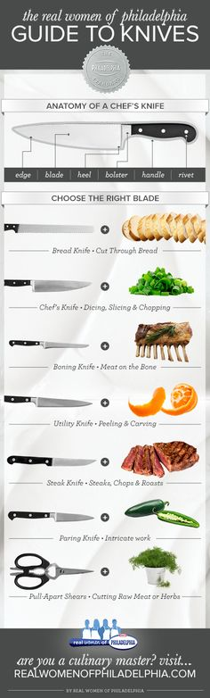 a guide to using your kitchen knives // how to choose the right knife for what you need