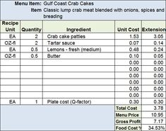 catering spreadsheet