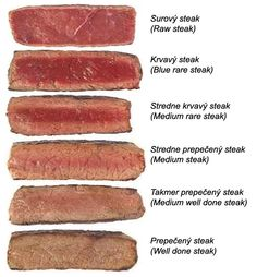http://www.fitnesstreneri.sk/images/data/steak.jpg