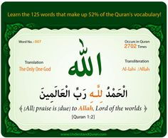 Word 7 Allah
