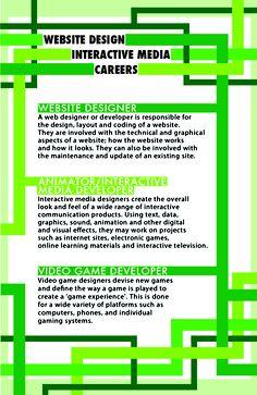 Web Design Poster-2011