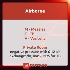 Airborne mtv