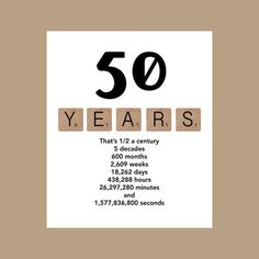 50th Birthday Card Milestone Decade 1968 The Big 50 Masculine